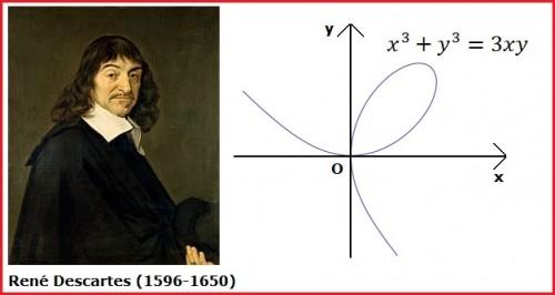 René Descartes Frases Parte Ii Fundação Educacional